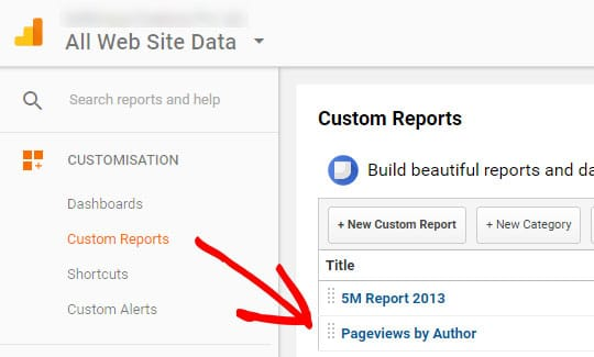 pageviews-by-author