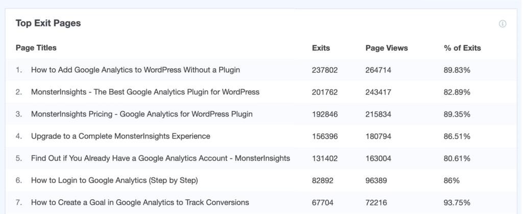 google-analytics-behavior-flow