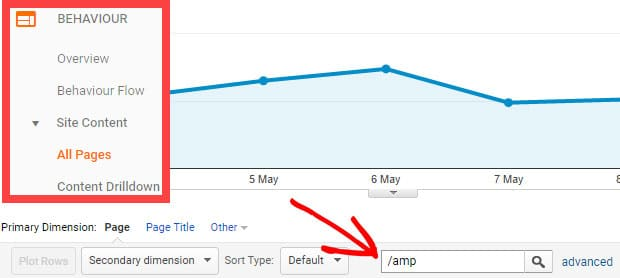 amp in google-analytics