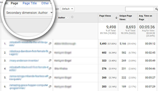 custom dimension report Google Analytics