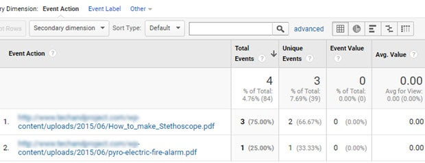How to track file downloads in Google Analytics to Boost Downloads