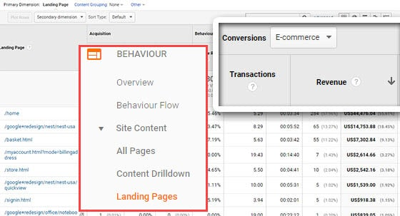 landing page report ecommerce spenders