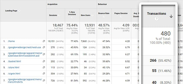 landing page report sorted by transactions