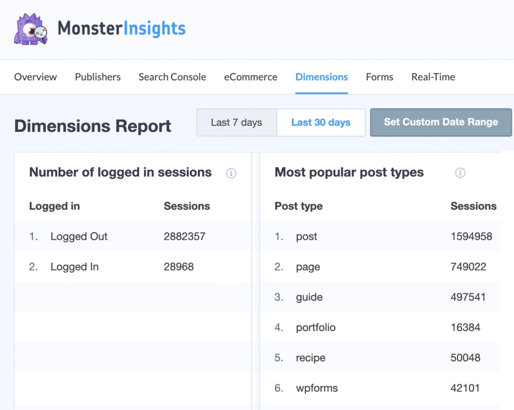 Custom Dimensions Report wordpress analytics dashboard