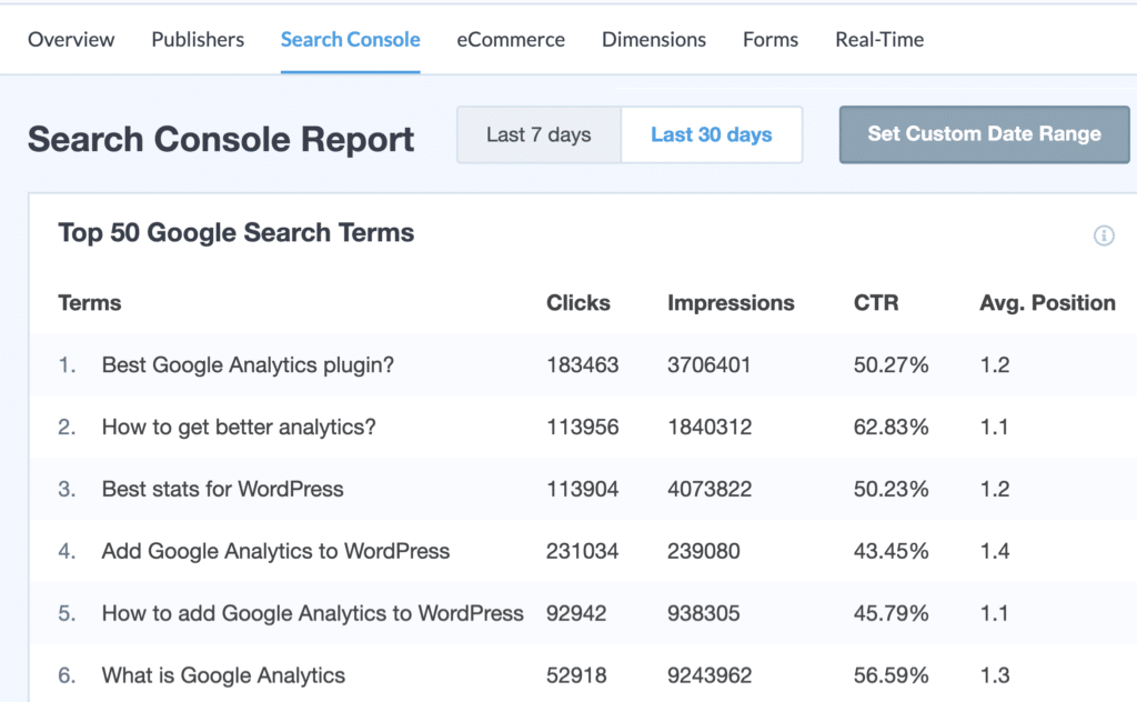 see search console report in wordpress