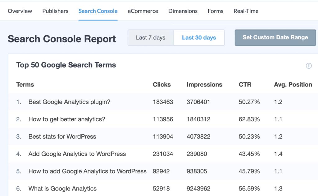 voir le rapport de la console de recherche dans wordpress