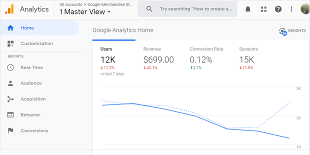 Google Analytics Reports Home
