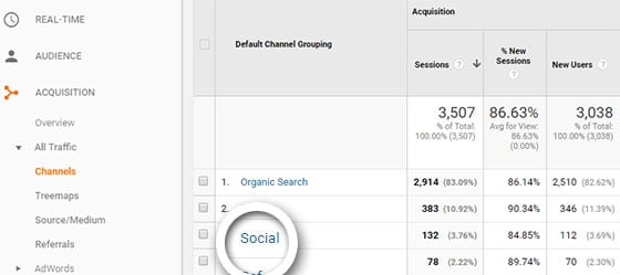 click social under default channel grouping