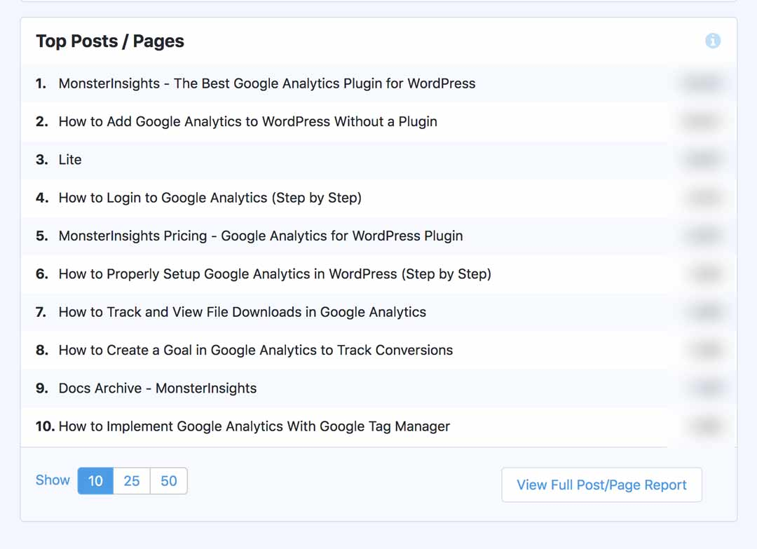 Top Posts and Pages Google Analytics Dashboard in WordPress