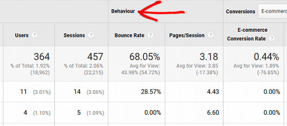 Using GA with AdWords - Campaigns, Behavior