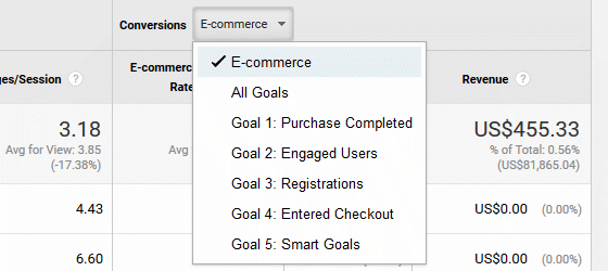 Using GA with AdWords - Campaigns, Conversions, Goals