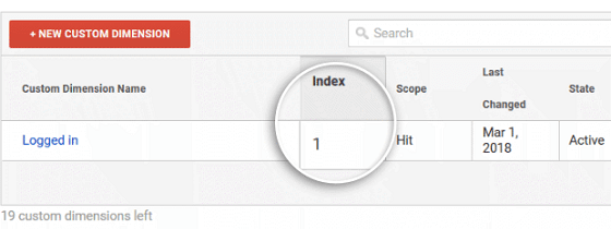 Convert Guest Checkout Customers - Custom Dimensions in GA, Index Number.