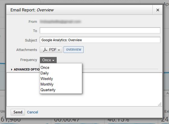 GA Email Report