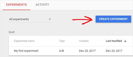 Google Optimize AB testing