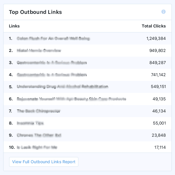 MI-outbound-links-report
