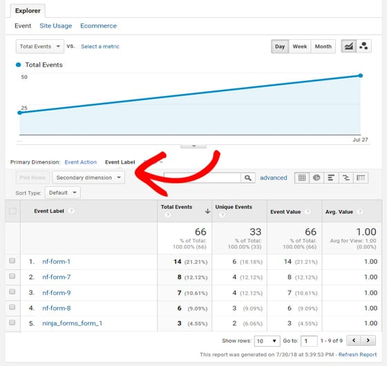 How to Track Ninja Forms Conversions with Google Analytics