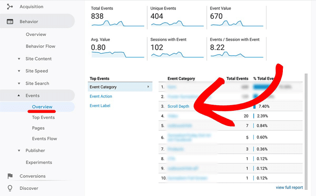 Scroll Depth Tracking Reports in Google Analytics
