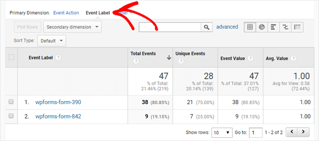 View Event Label for Google Analytics Events