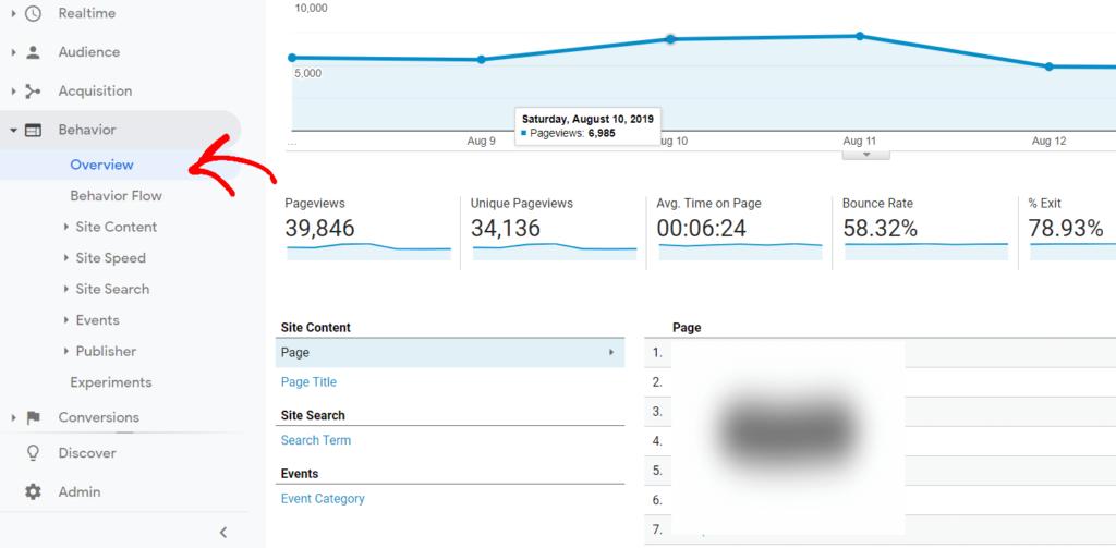 Google-analytics-behavior-report-overview