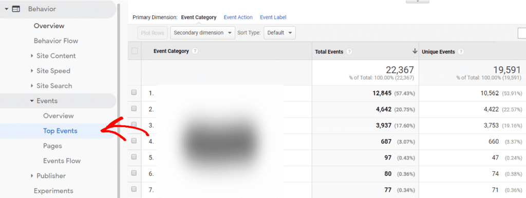 Google-analytics-behavior-top-events-report