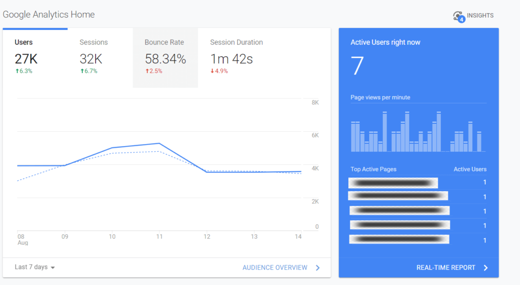 Google-analytics-homepage