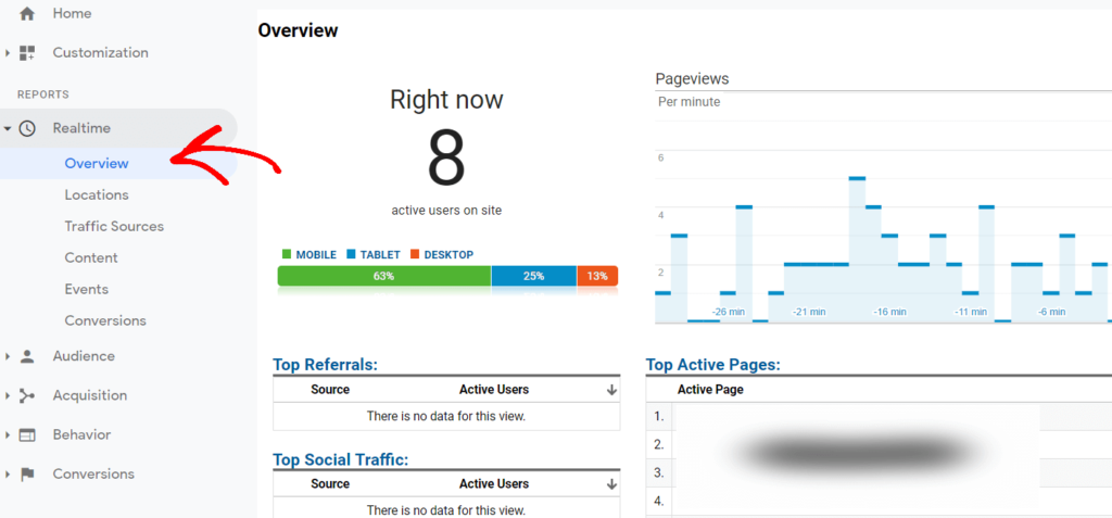 Google-analytics-realtime-report-overview