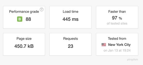 Résultats des tests de vitesse d'hébergement de DreamPress WP
