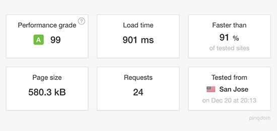 Test de vitesse d'hébergement WordPress géré par Liquid Web