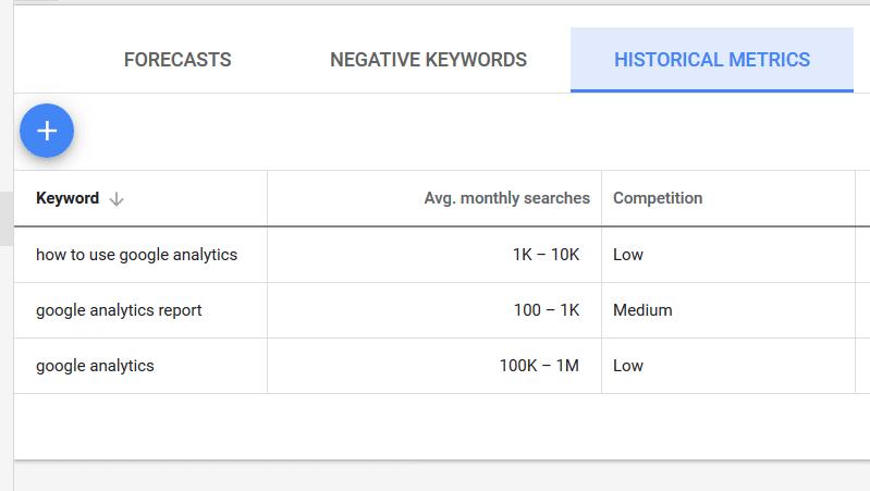 step 4 historical metrics