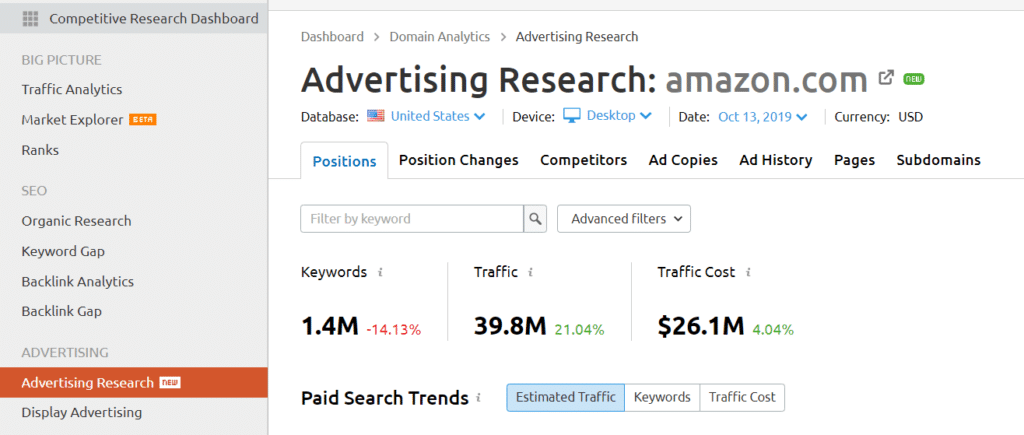 ad research