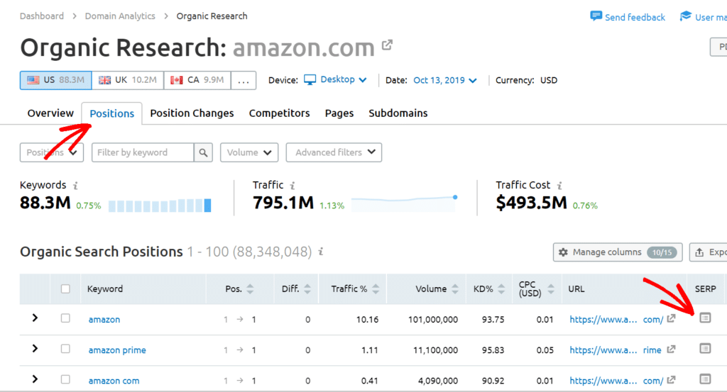 organic research keyword positions