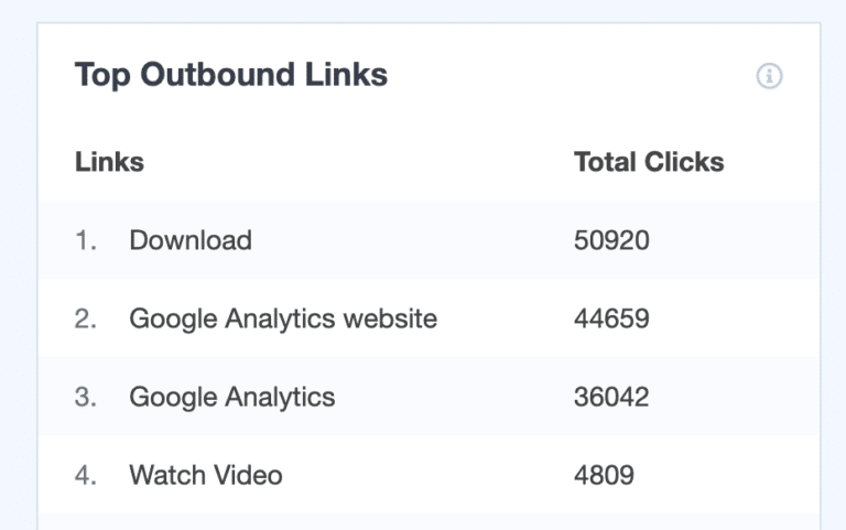 publishers-report-top-outbound-link-affiliates