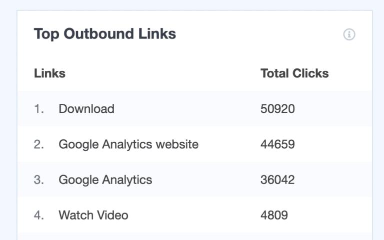 google analytics track link clicks