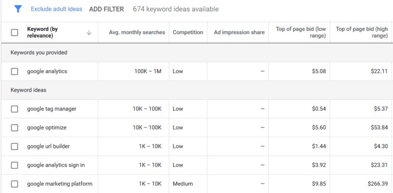 google-keyword-planner-keyword-ideas