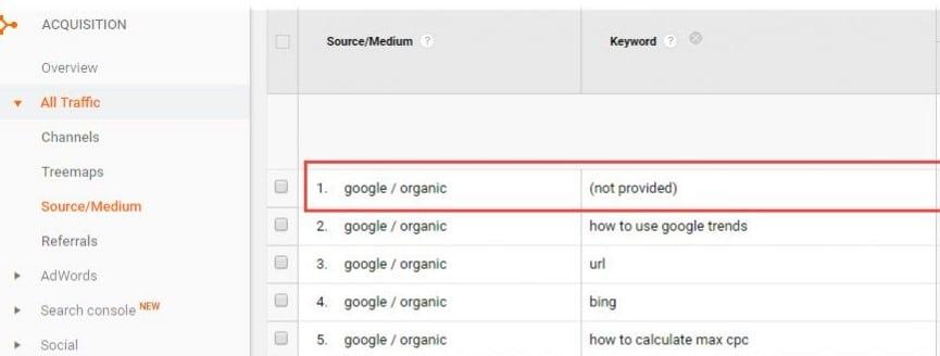 Google-Analytics-Keyword-Not-Provided