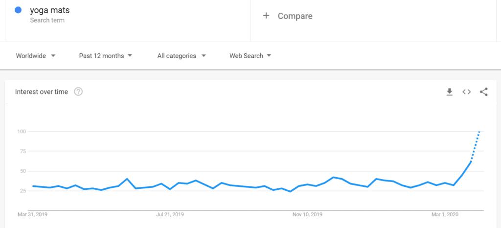 produit-google-tendances