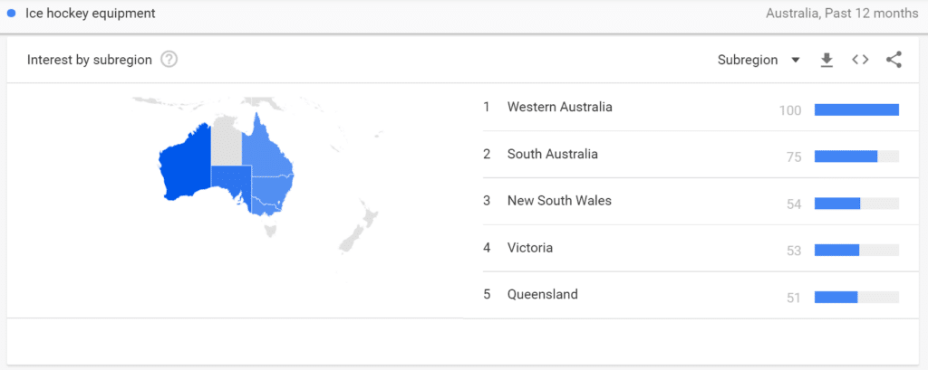 subregion-city-google-trends