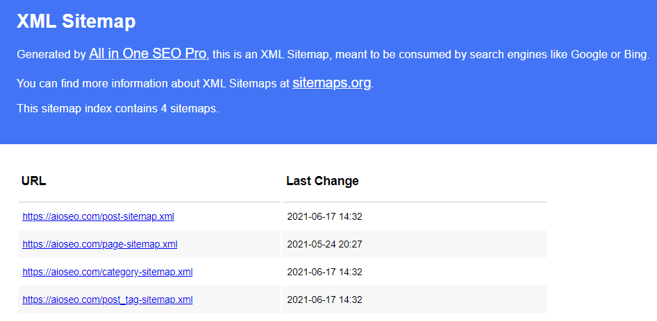 XML Sitemap via All in One SEO