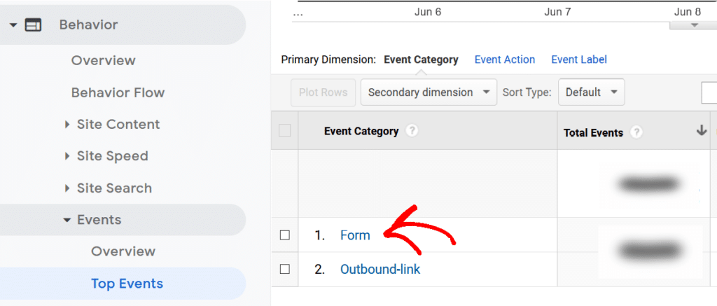 form Conversion tracking in Google Analytics