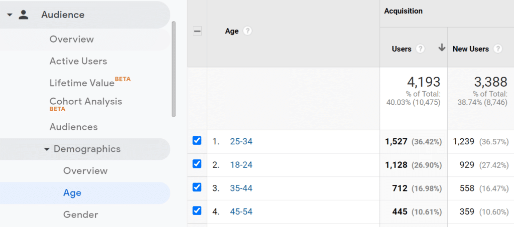 age-report-ga