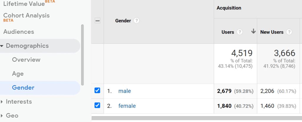 gender-report-ga