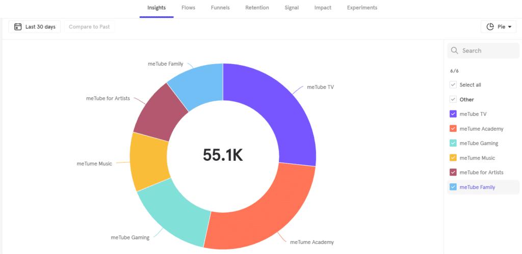 mixpanel report example