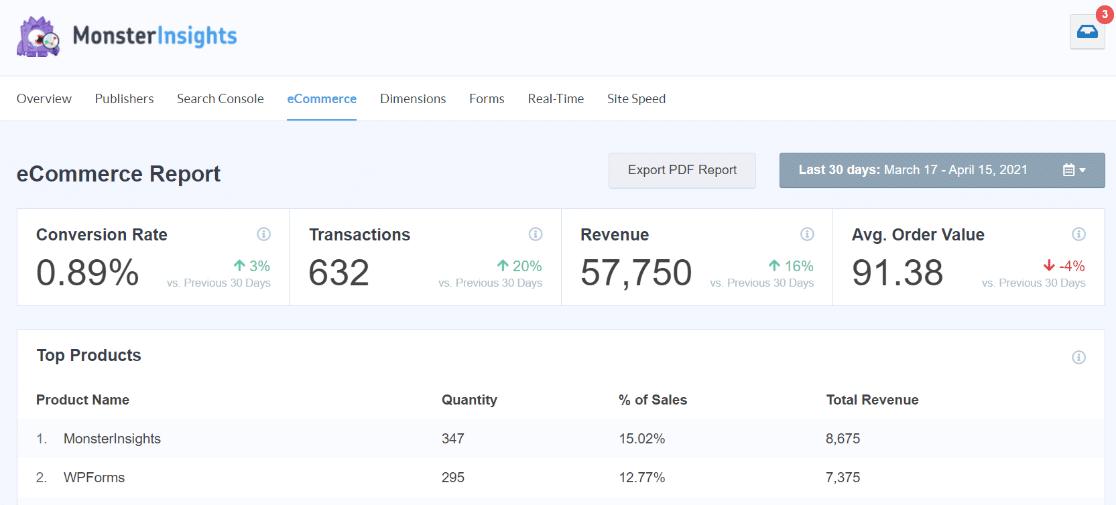 rapport de commerce électronique suivi des conversions monsterinsights