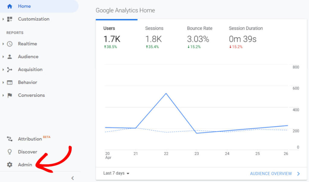 google analytics admin access