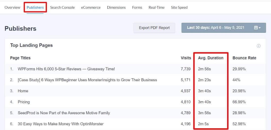 Durée moyenne de session par page de destination dans le rapport MonsterInsights Publishers
