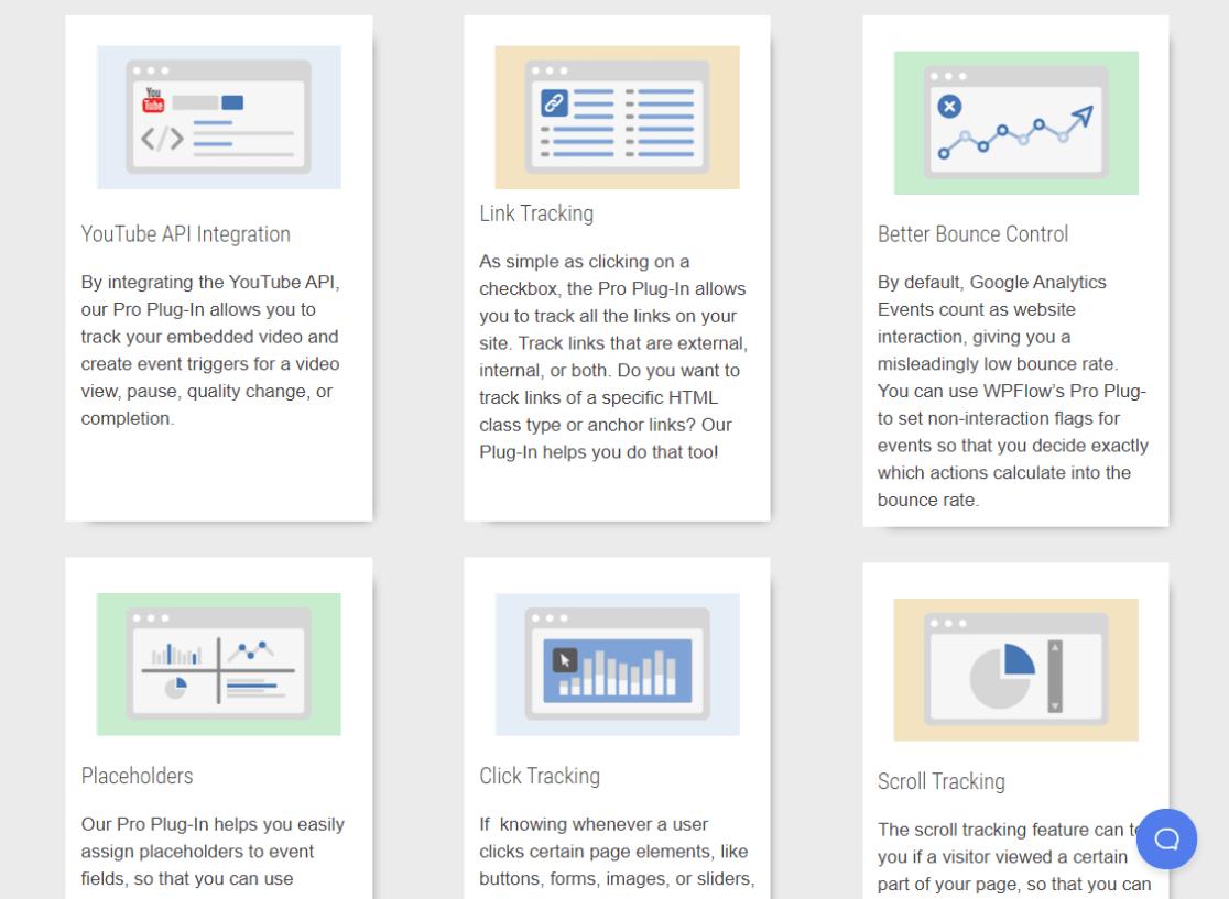WP Event Plugin Features