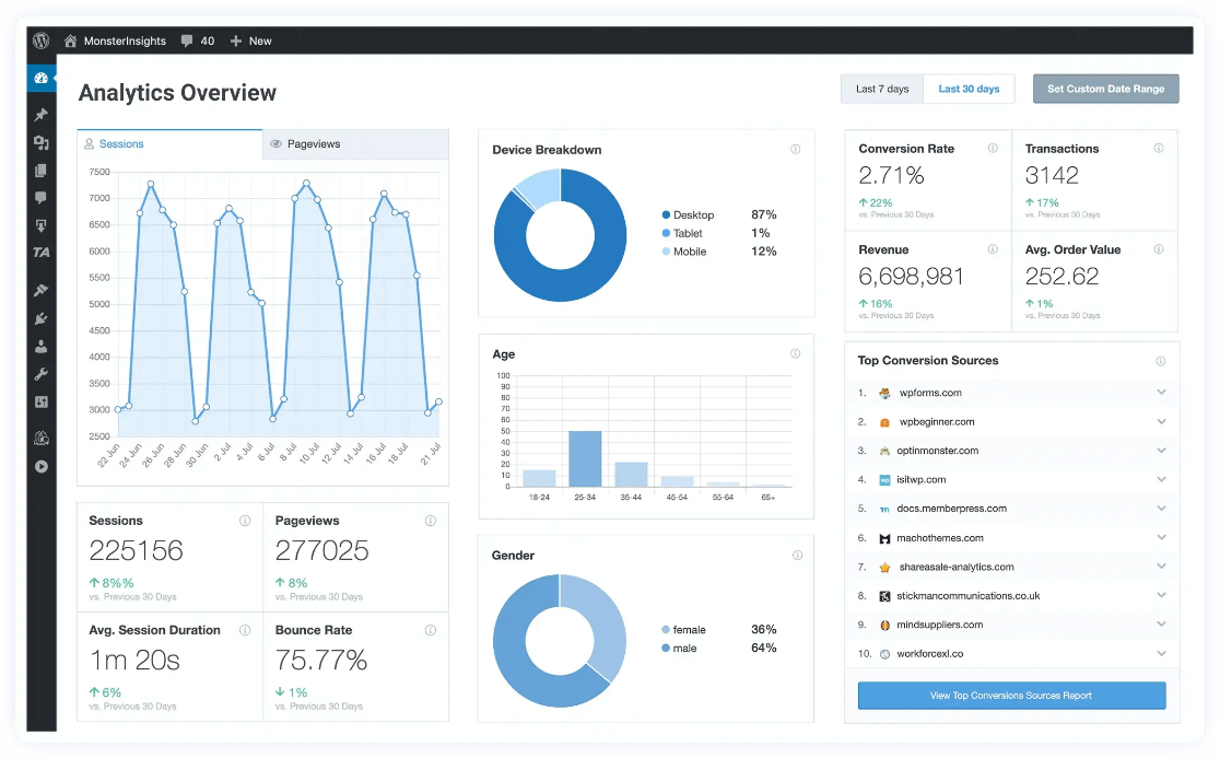 MonsterInsights Home Dashboard