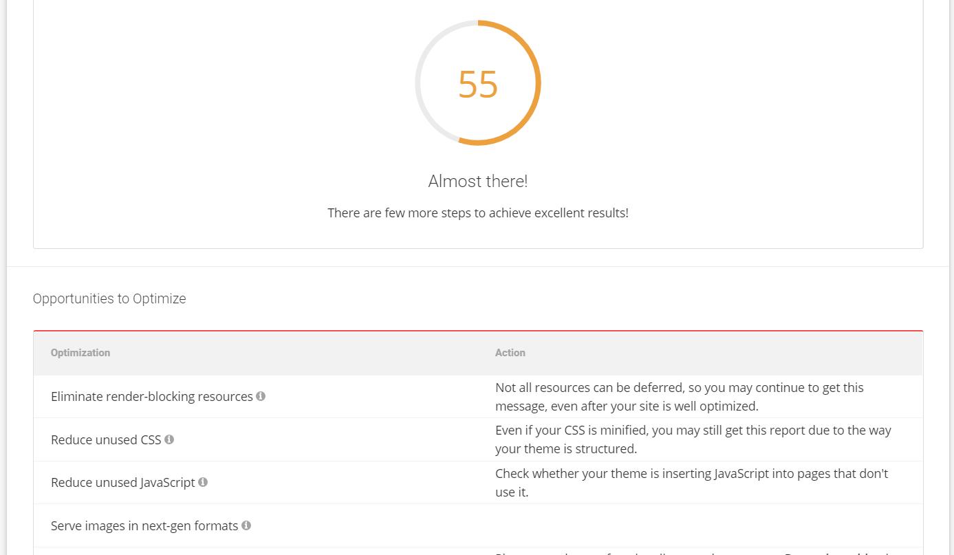 Siteground Speed Test Results