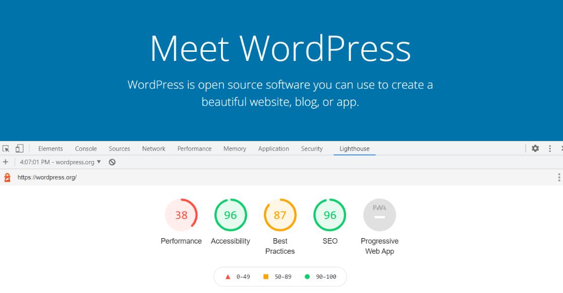 WordPress Lighthouse Results