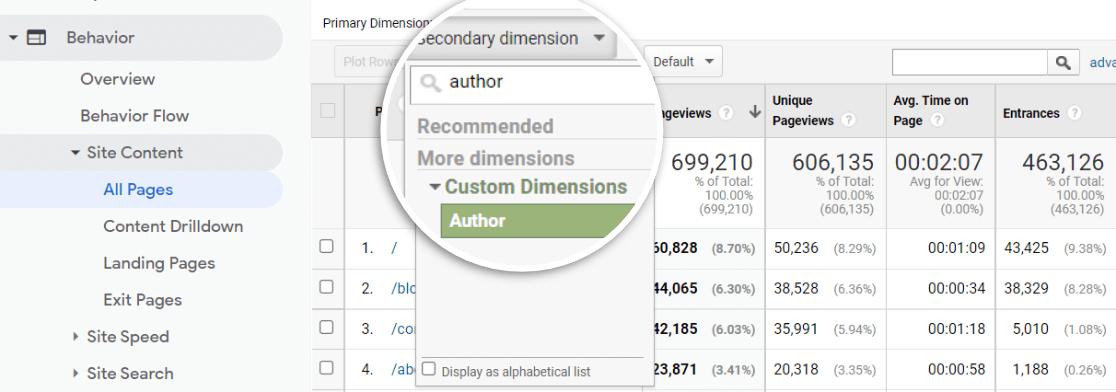 Ajouter une dimension secondaire au rapport de toutes les pages dans Google Analytics